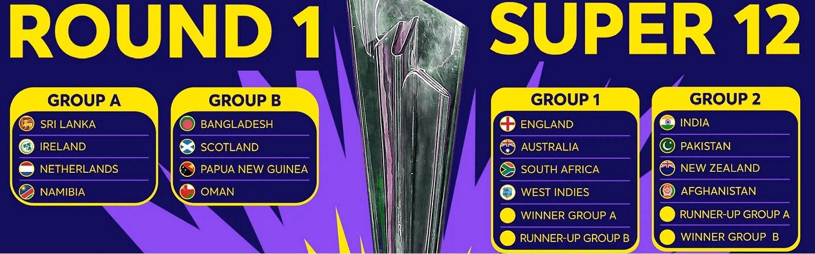 T20 World Cup Tickets