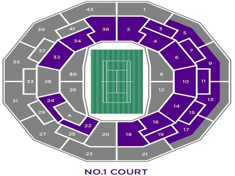 Wimbledon Court No.1 seating plan