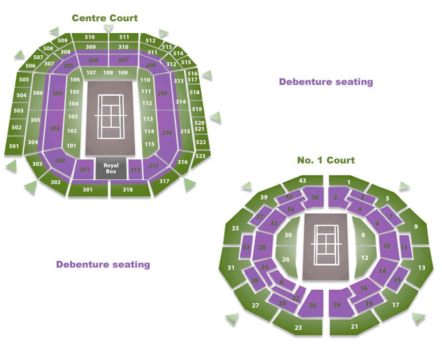 All England Lawn Tennis and Croquet Club (AELTC) seating plan